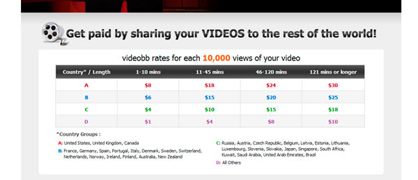 просмотр фильмов в youtube порно